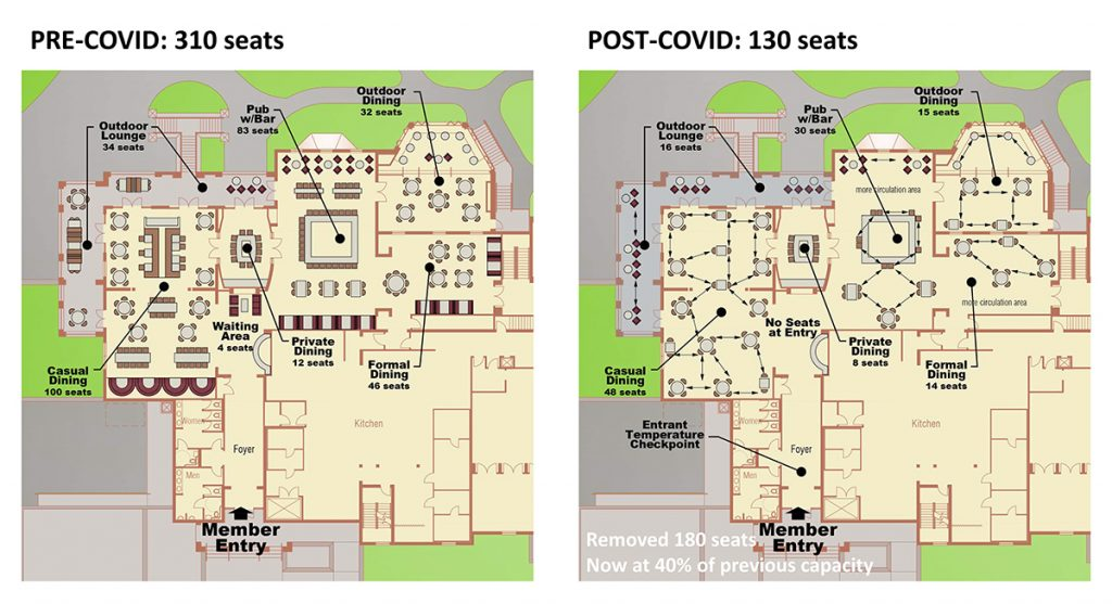 Microsoft PowerPoint - Initial Draft - Pre and Post Covid layout