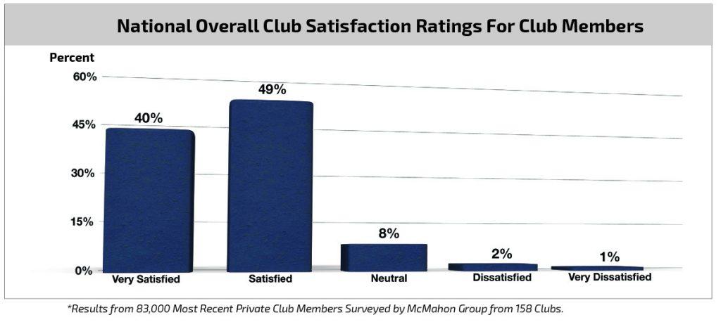 6-4 survey chart3